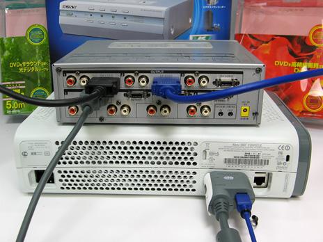 SB-RX300Dを介したXbox 360との接続