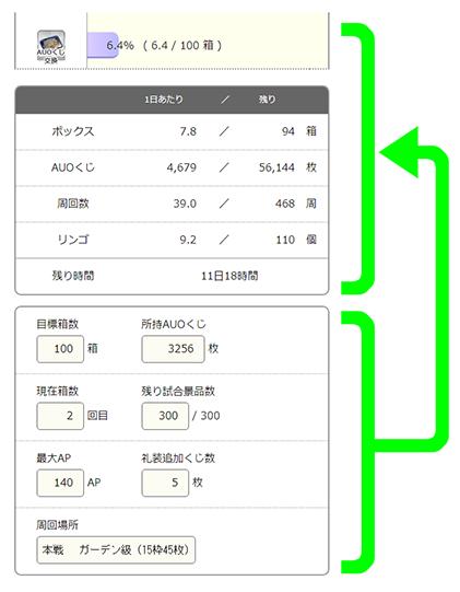 AUOくじ交換(ボックスガチャ)の登録